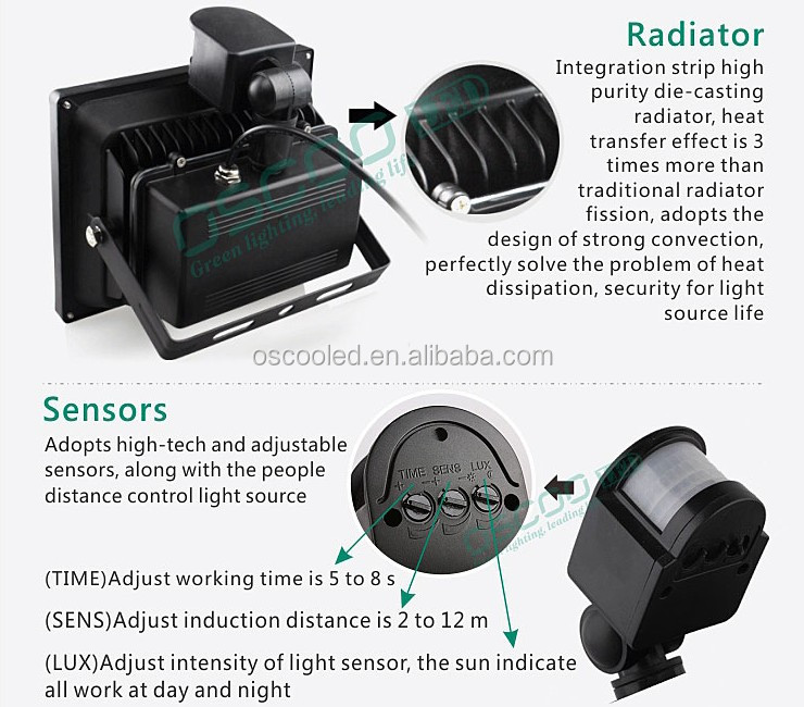 10-100w Ir Illuminator With Ir Remote Controllor For Outdoor ...