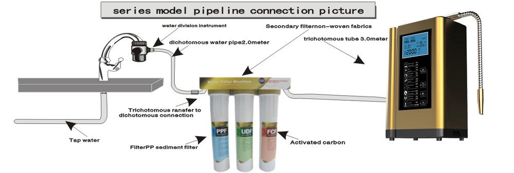 Ehm-729 None Dangers Alkaline Water Ionizer Price For Precaution ...