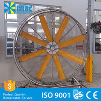 1.7m Big Size Industrial Mobile Standig Fan