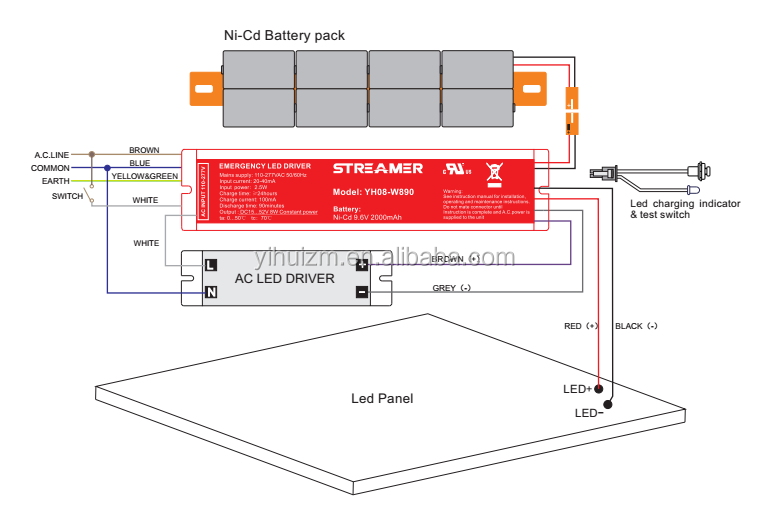 UL E483815 LED Emergency Driver, View UL, STREAMER Product Details on class 1 division diagram, dirt and plant diagram, ul 924 transfer relay, ul 1008 transfer switch wiring, ul 924 bypass relay, conduit connection diagram, sign emergency light installation diagram,
