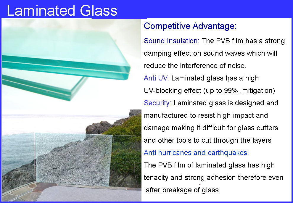 Building glass panel for exterior glass walls buy for Thickness of glass wall for exterior