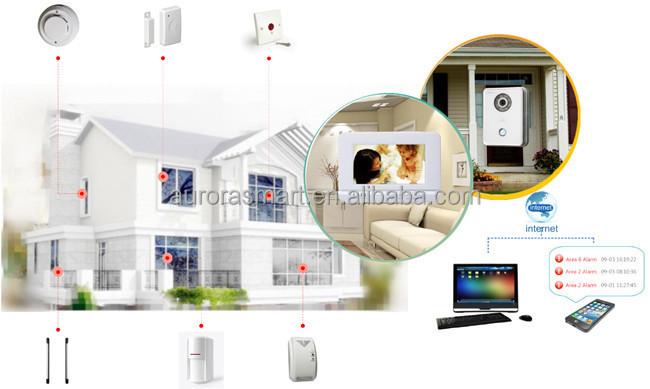Hot Sale Smart Home Intercom System Wireless Video Door