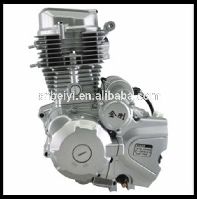 Types Of Motorcycle Engines: Single Cylinder Four Stroke Air-cooled Lifan 200cc