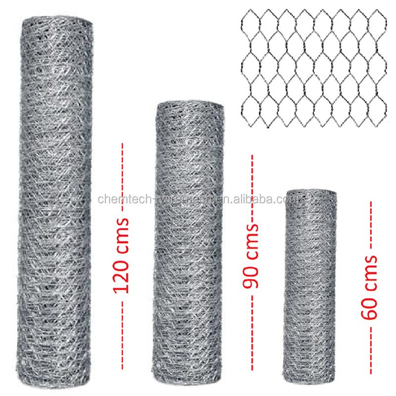Galvanized Wire Mesh, Galvanized Wire Mesh Suppliers and ...