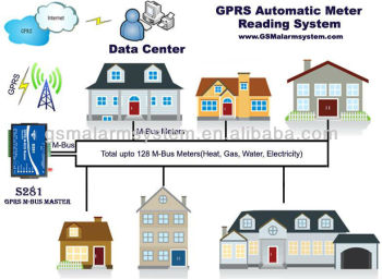 Gprs M Bus Master Wireless M Bus Automatic Meter Reading