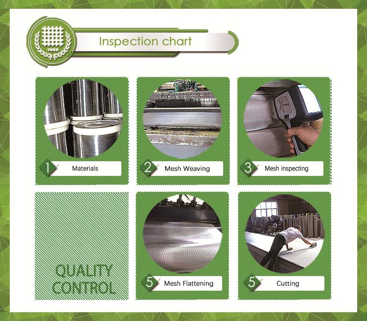 High Grade Stainless Steel Screen Mesh/Wire Mesh Security Window/ Security Door