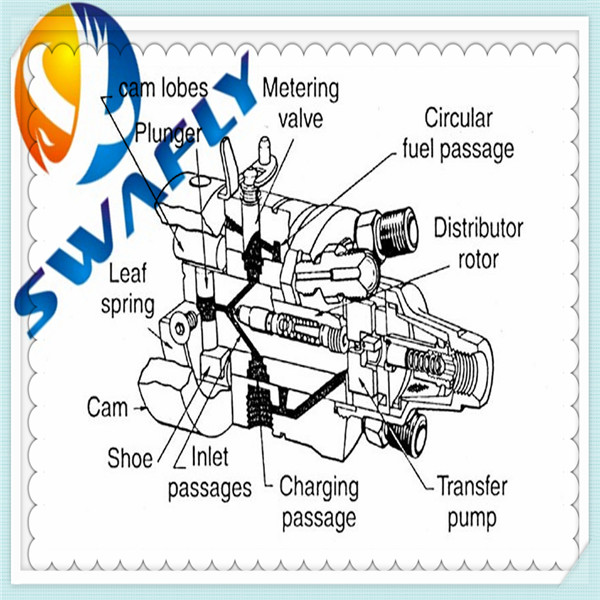 Engine Part Injection Pump 4bd1 4bg1 6bd1 6bg1 6sd1 6wg1 4le1 4le2 – Isuzu 4hk1 Engine Timing Diagram