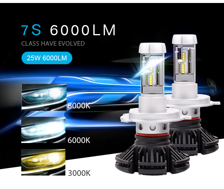 7s led headlight