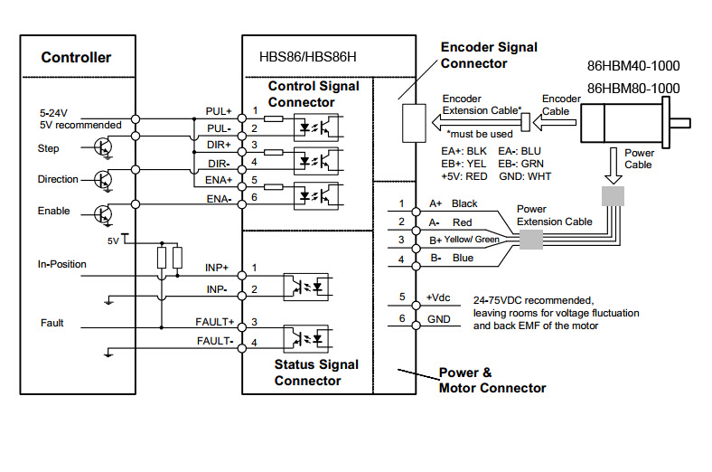 Hybrid servo motor for mach3 controller with just half for Encoder for motor control