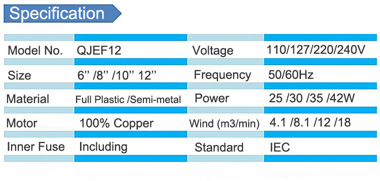 Ventilation Exhaust Fan 6'' 8'' 10'' 12'' Portable Kitchen ...