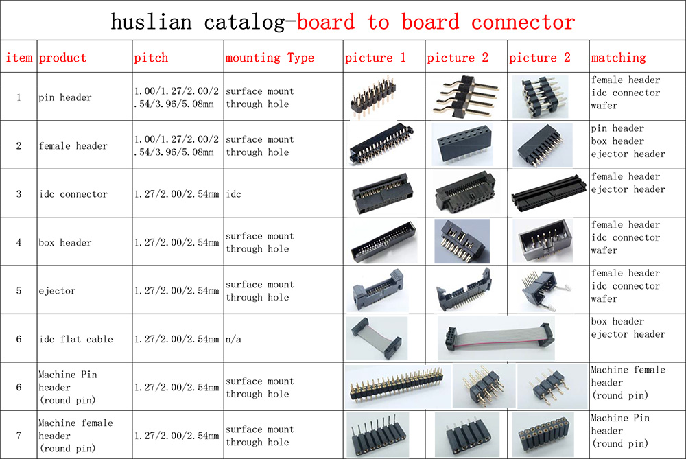through hole connector 2.54mm pitch box header insulation height=9.00mm 06pin to 64pin pcb mount