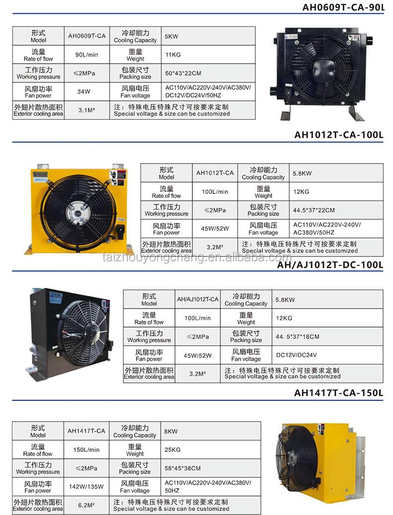 Big Size AH Fin Aluminum Industrial Fan Water Cooler Hydraulic Oil ...