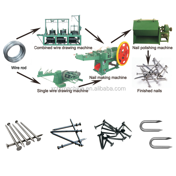 Hot selling  Z94 series wire nail making machine made in china automatic nail machine