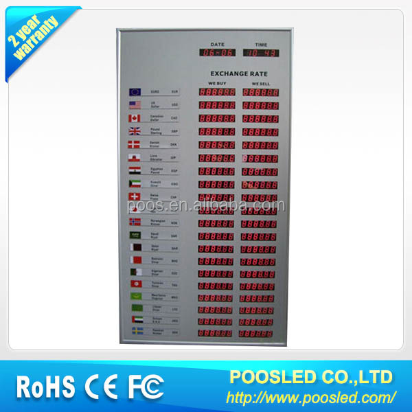 bank led digital forex currency exchange rate board
