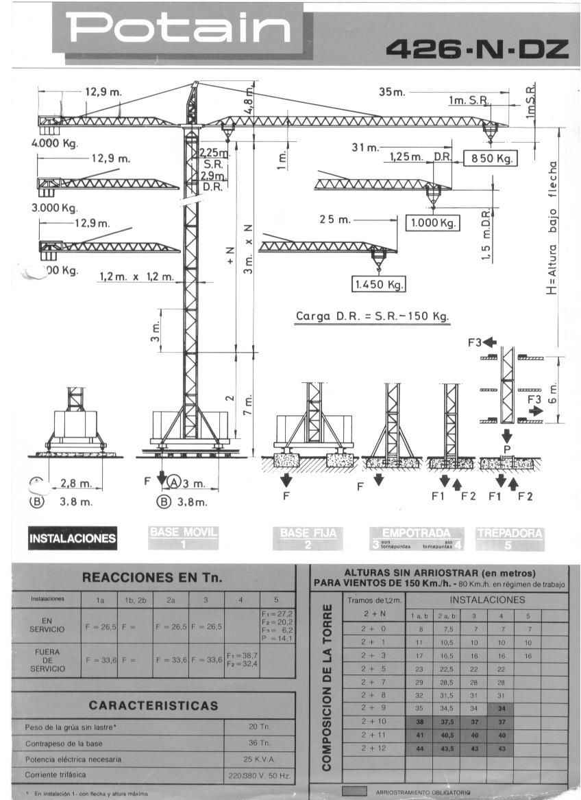 Potain 426 Ndz Tower Crane View Tower Crane Potain Product Details From Einag S L On Alibaba Com