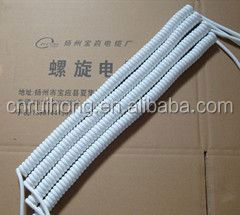 2014 telephone cable telephone cable company