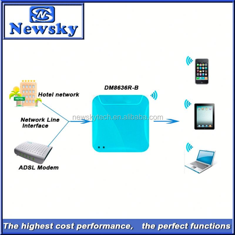 power supply wireless internet providers with firewall built-in