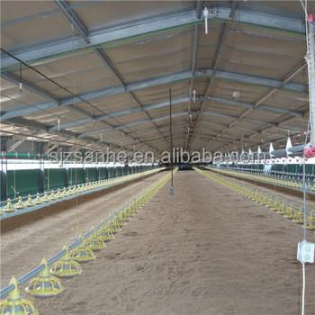 chicken farm business plan