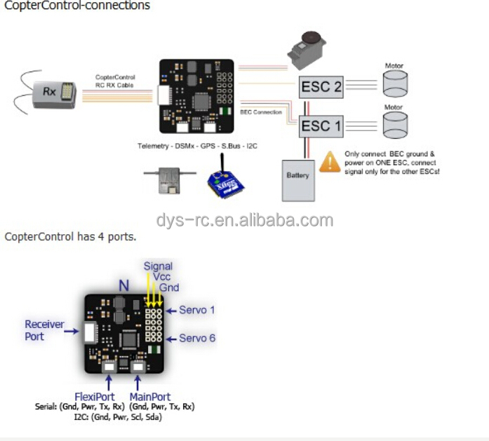 Quadcopter wiring cc3d electrical work wiring diagram quadcopter wiring cc3d residential electrical symbols u2022 rh bookmyad co openpilot cc3d wiring quadcopter wiring diagram cc3d cheapraybanclubmaster Image collections