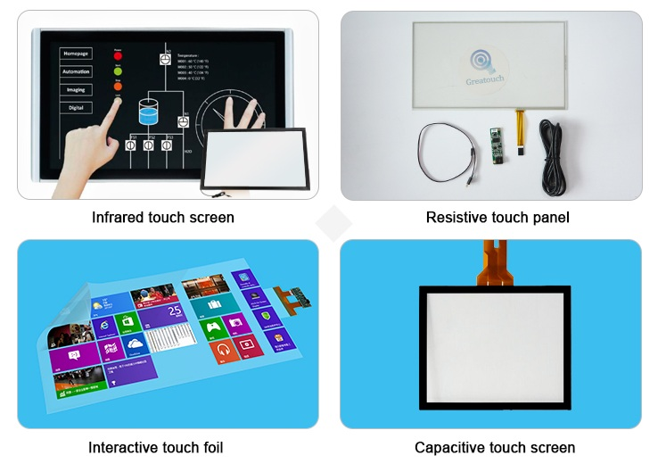 2019 Best Price 17 19 22 27 30 32 42 46 47 50 55 60 65 70 72 75 84 Inch capacitive touch foil,multi touch film,touch screen film