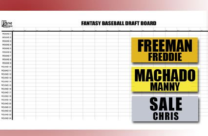 2017 Large League Fantasy Baseball Draft Board with 900 Labels with Impact Rookies - Most in the Industry!