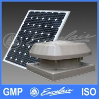 industrial solar energy-saving exhaust fan in low operation cst without using the storage battery