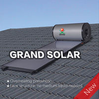 Roof Top Flat Panel Solar Collector