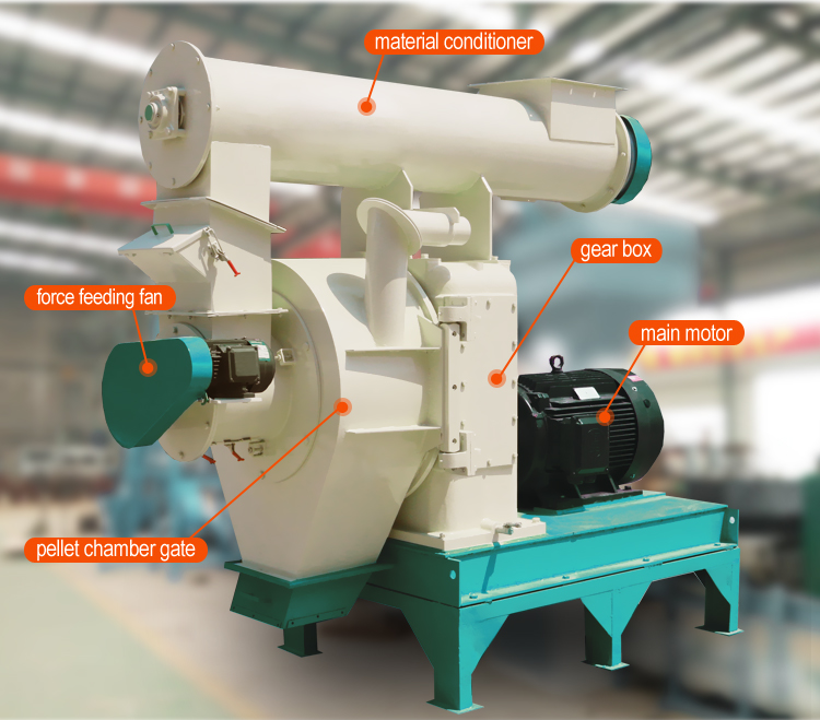 Full scale bagasse bamboo hay efb grass hops pelletizing plant uses ring die pellet mill for sale