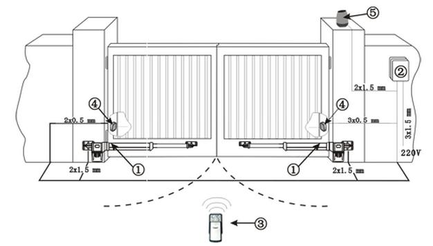 Remote Control Door Opener Small Automatic Door Opener Auto Car ...