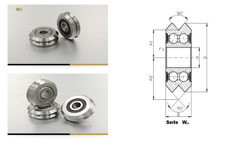w Type Guide Wheel / guide bearing RM2