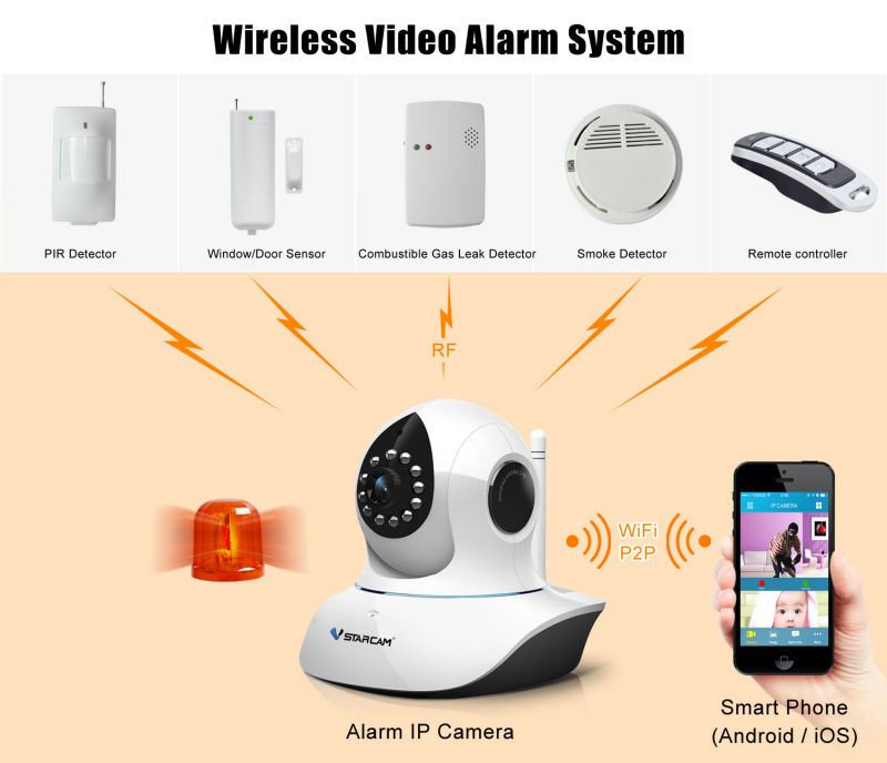 home office wifi wireless detector security alarm ip camera video surveillance security alarm. Black Bedroom Furniture Sets. Home Design Ideas