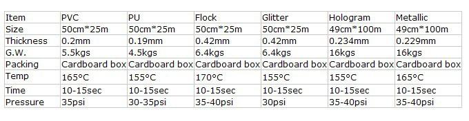 heat transfer different material information.jpg