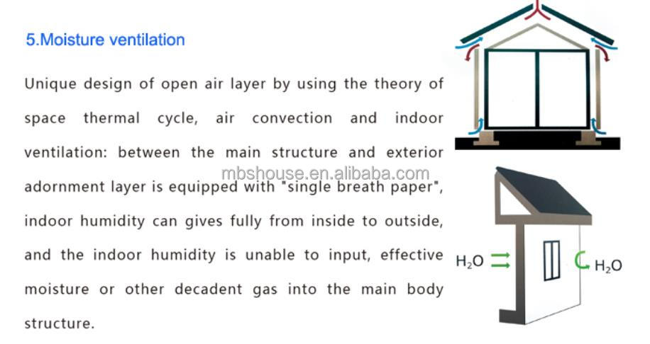 China top quality prefab portable outdoor house manufacturer,real estate