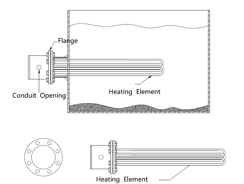 Electric Heating Element With Temperature Control Made By