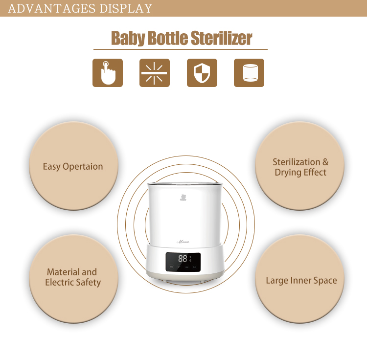 Hot Sale Large Space Multi-Function Baby Bottle Sterilizer