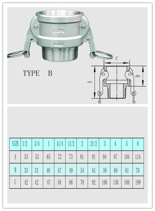 Cam lock fittings drawings pictures to pin on pinterest