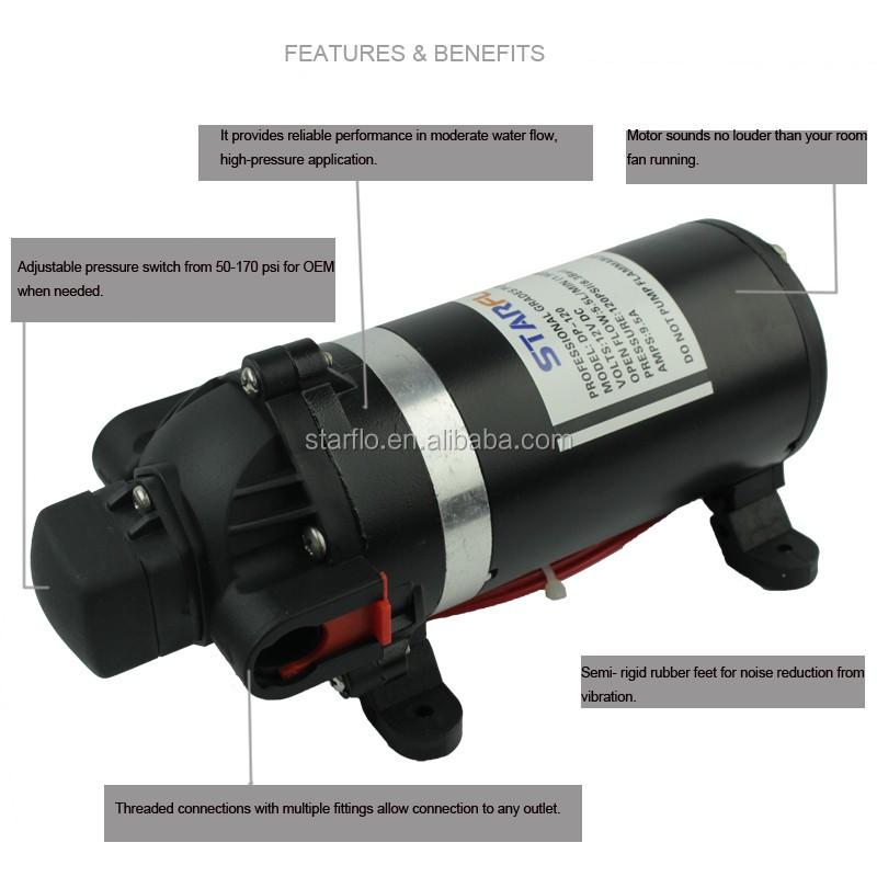 Starflo 120 psi metering diaphragm pump 12 volt mini water pump starflo 120 psi metering diaphragm pump 12 volt mini water pump ccuart Image collections