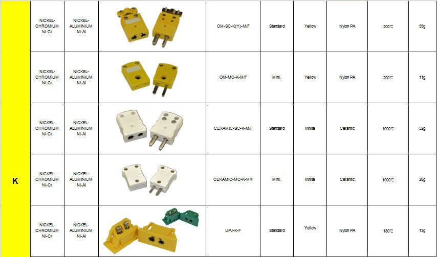Micc Different Kinds Of K Type Thermocouple Connector
