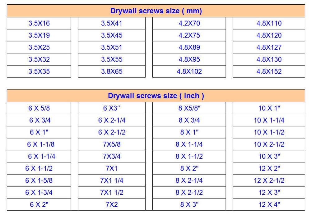 Bugle head drywall screw buy drywall screw black drywall for Drywall delivery cost