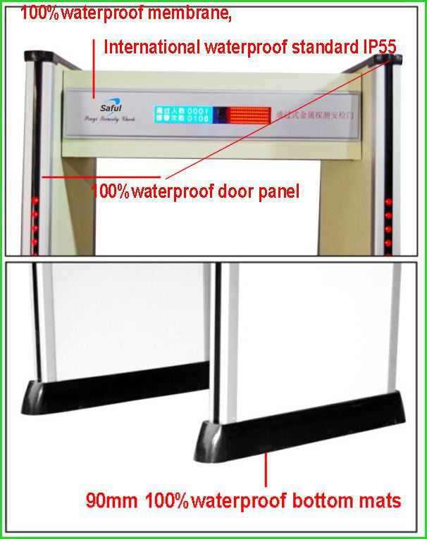 IP65 waterproof walk through metal detectors security gate TS-600 with backup battery supporting more than 8 hours working