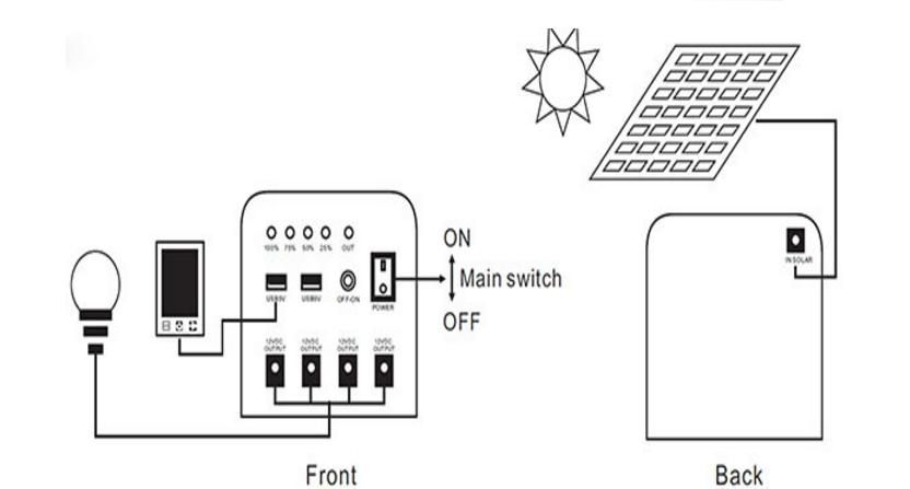 portable powerbank solaire hors r u00e9seau petit kit solaire