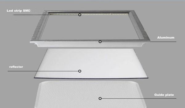 Modern Flush Mounted Led Ceiling Light Standard Size Led Light ...