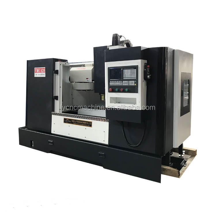cnc milling machine business plan