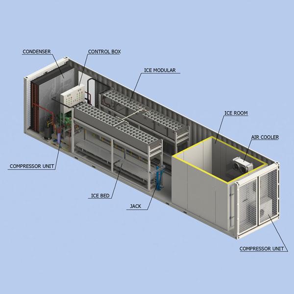 10t capaciteit aluminium modulaire container blok ijs plant met ijs kamer buy product on - Modulaire kamer ...