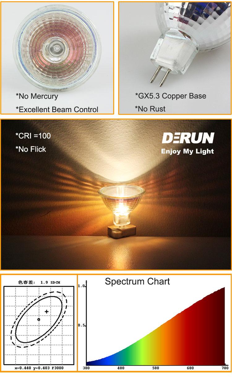 JCDR 120V 230V 35Watt MR16 Halogen Light Bulb, Glass Cover, Dimmable, 320 Lumens, GU5.3 base