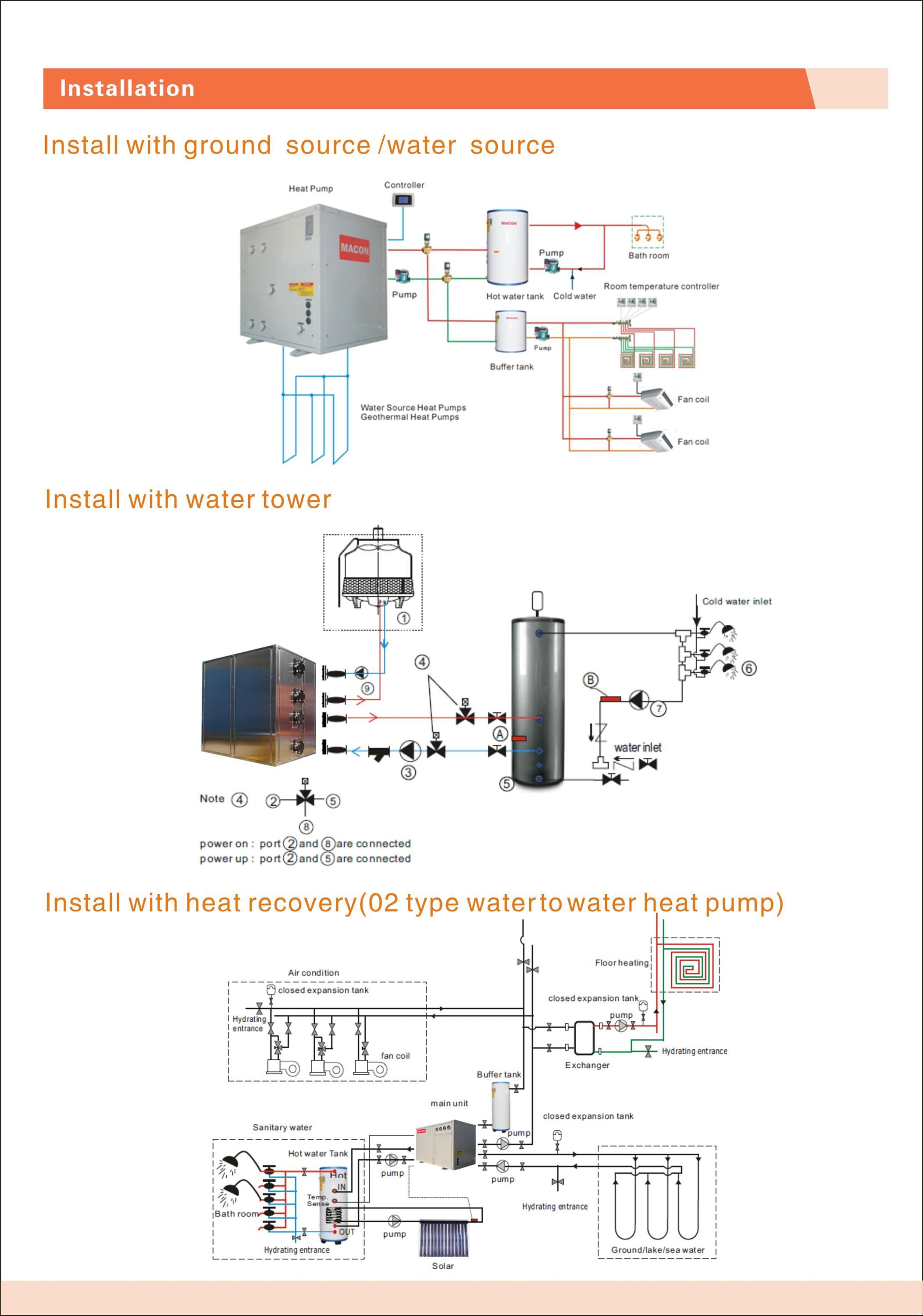 Commercial Geothermal Heat Pump With Heating Cooling Buy Wiring Diagram