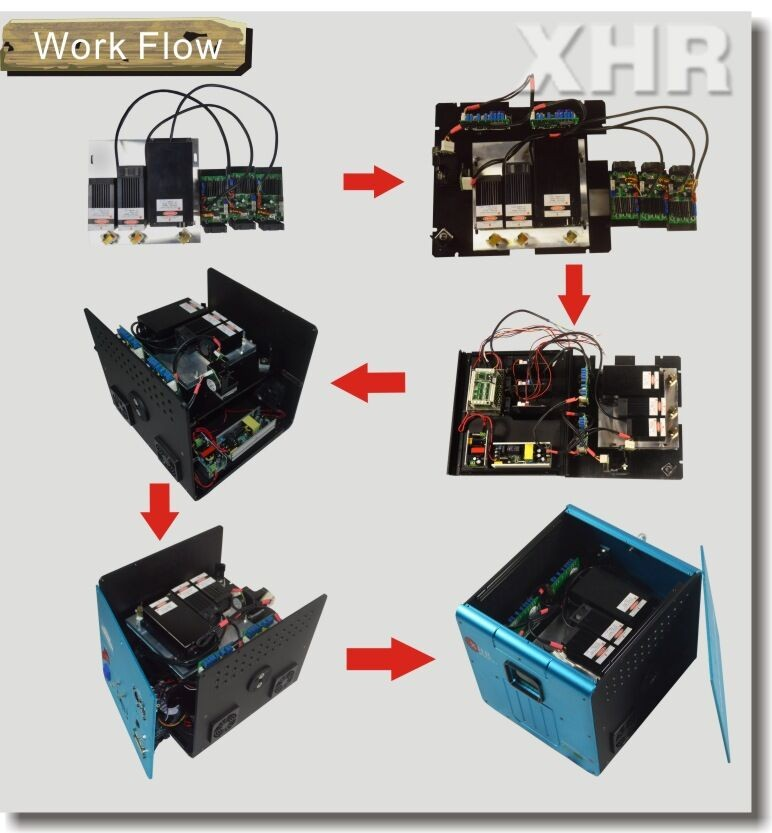 High Power 7w Rgb Outdoor Laser Light Show Equipment For
