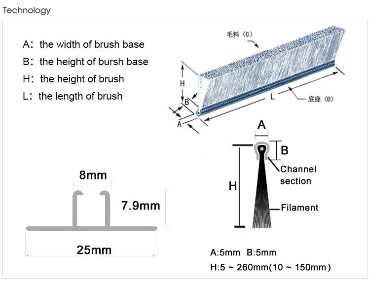 Aluminium fen tre coulissante porte joints brosse bande d 39 tanch it buy product on - Joint etancheite fenetre ...