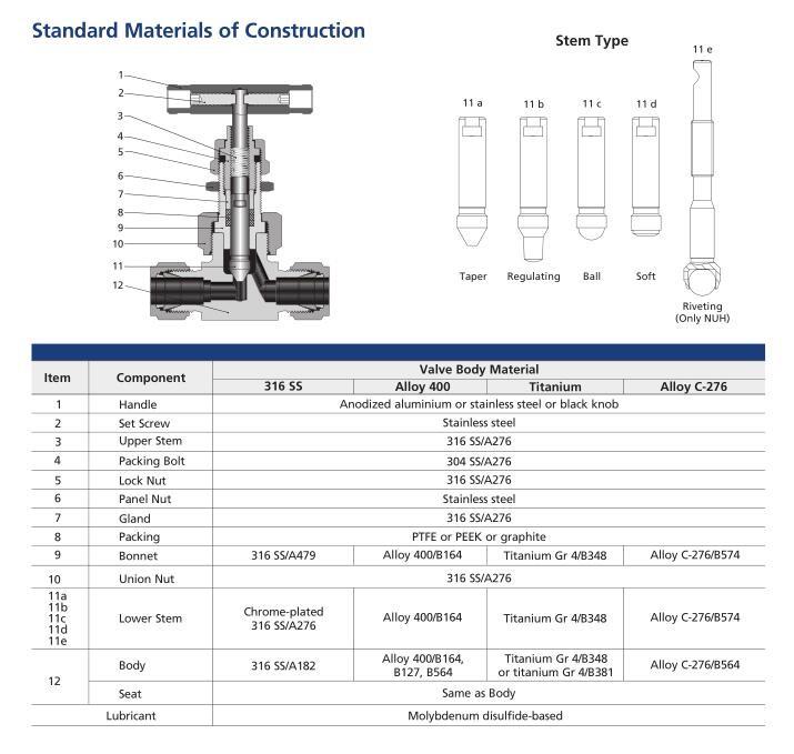 Oxygen Co2 Argon Gas Needle Valves Symbol Manufacturers Buy Needle