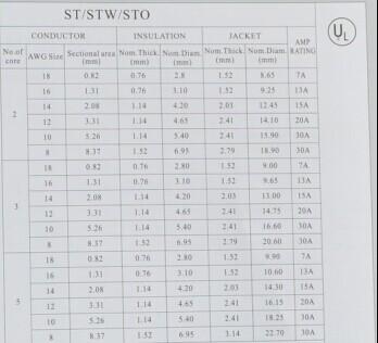 ST STW STO -1.jpg